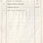 spis telefonów F.S.C. - strona 9