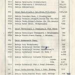 spis telefonów F.S.C. - strona 12
