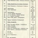 spis telefonów F.S.C. - strona 14