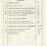 spis telefonów F.S.C. - strona 15