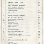 spis telefonów F.S.C. - strona 16