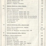 spis telefonów F.S.C. - strona 17