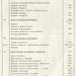 spis telefonów F.S.C. - strona 19