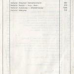 spis telefonów F.S.C. - strona 21