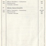 spis telefonów F.S.C. - strona 23