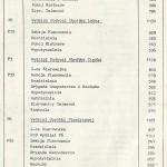 spis telefonów F.S.C. - strona 25