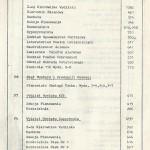 spis telefonów F.S.C. - strona 28