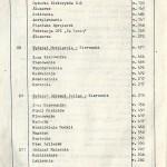 spis telefonów F.S.C. - strona 32