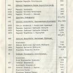spis telefonów F.S.C. - strona 37