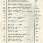 spis telefonów F.S.C. - strona 41