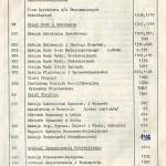 spis telefonów F.S.C. - strona 42