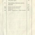 spis telefonów F.S.C. - strona 44