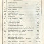spis telefonów F.S.C. - strona 45