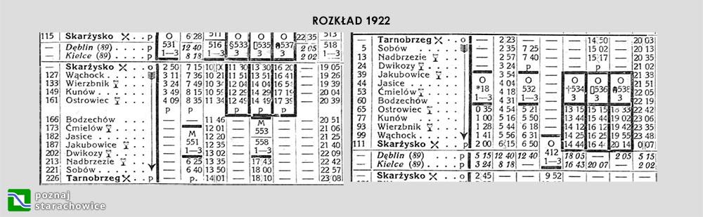 rozklad_1922