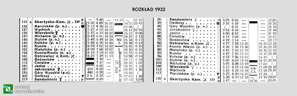 rozklad_1932