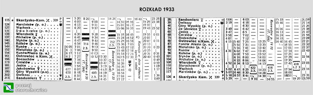 rozklad_1933