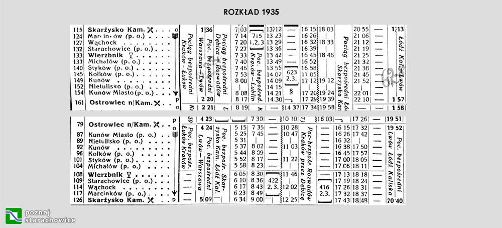 rozklad_1935