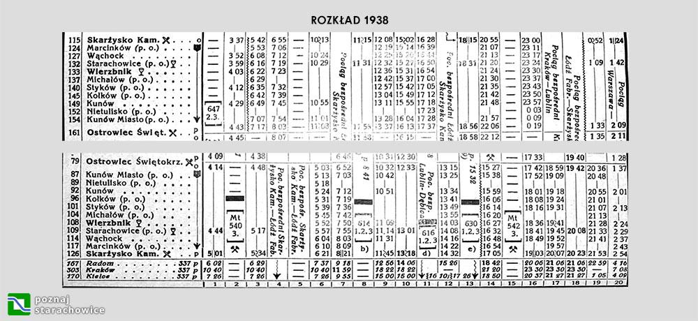 rozklad_1938