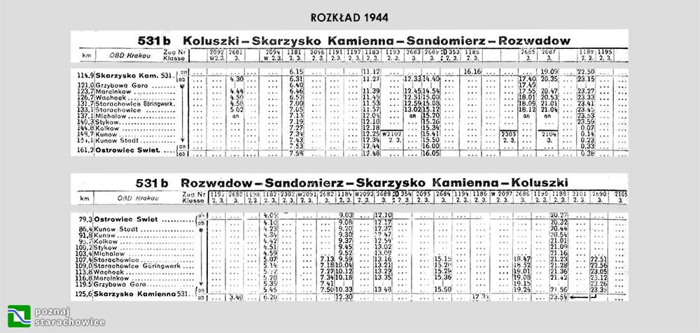 rozklad_1944