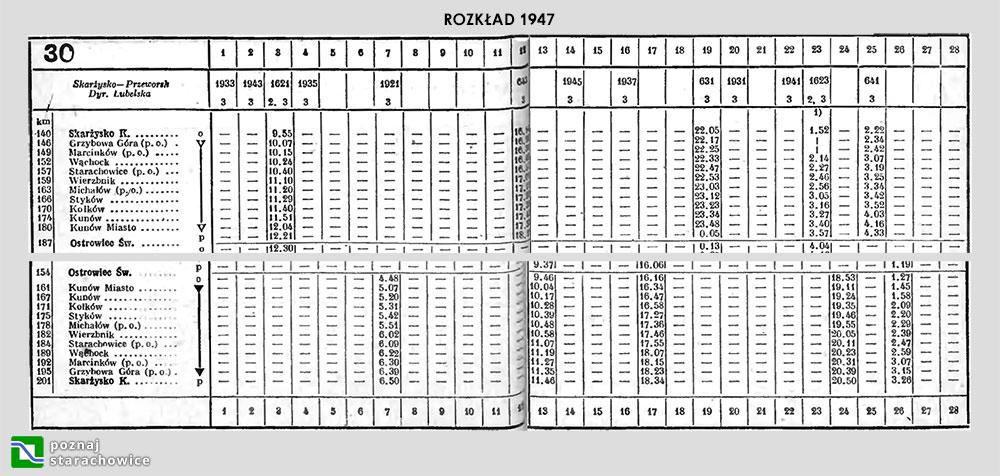 rozklad_1947