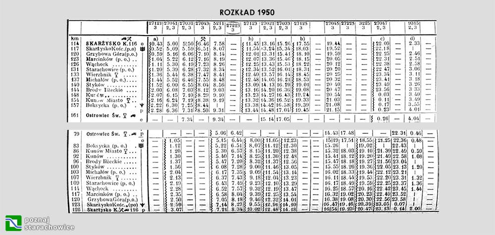 rozklad_1950