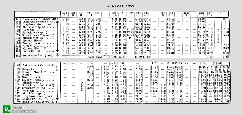 rozklad_1951