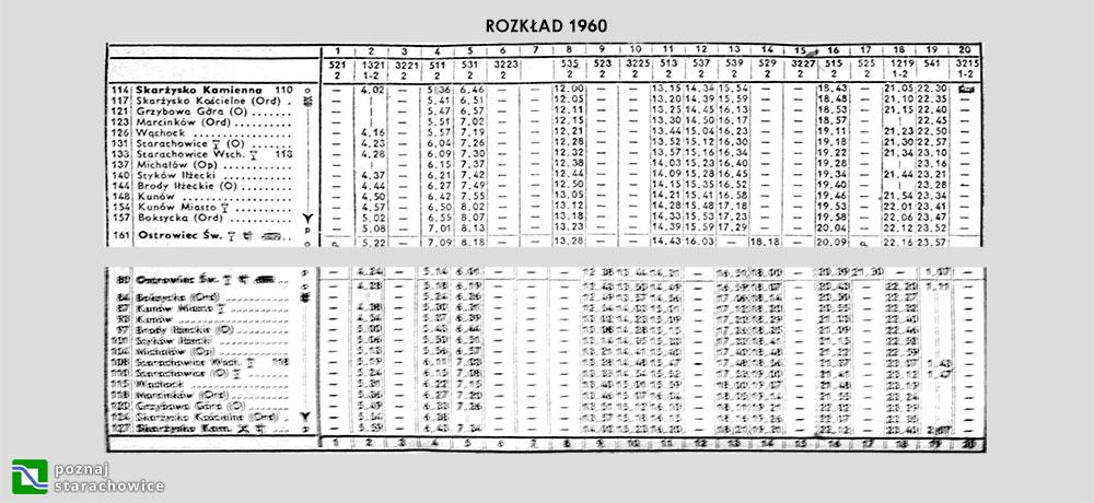 rozklad_1960