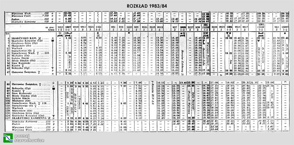 rozklad_1983