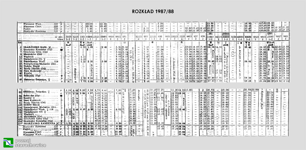 rozklad_1987