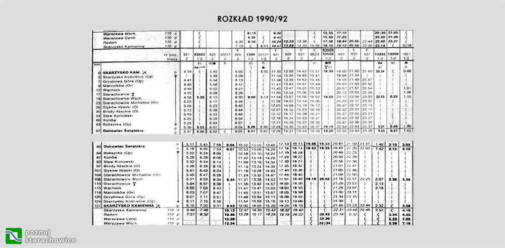 rozklad_1990