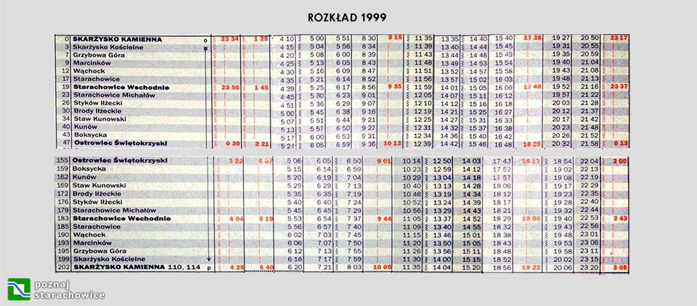 rozklad_1999