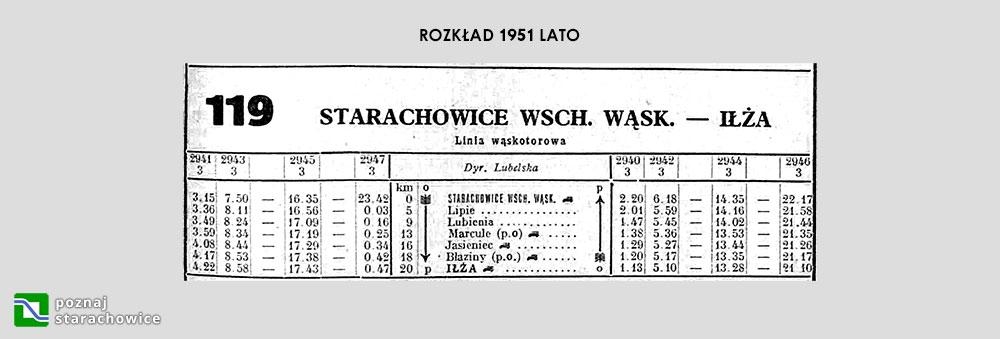 rozklad_wask_1951L
