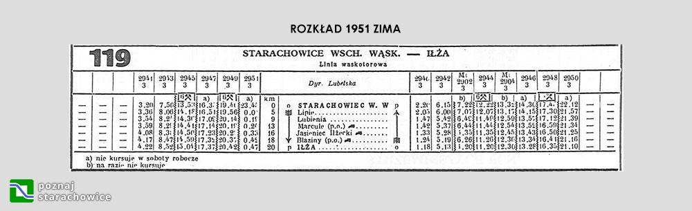 rozklad_wask_1951Z