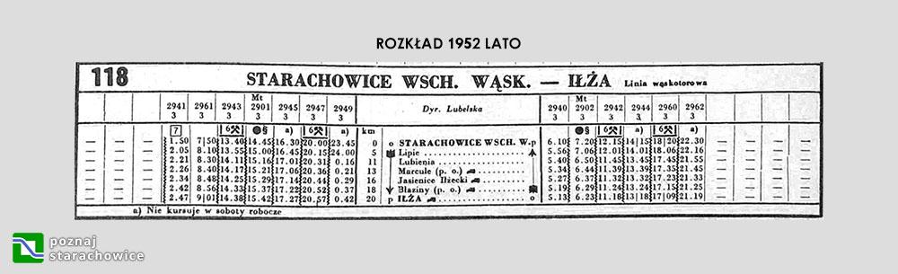 rozklad_wask_1952L