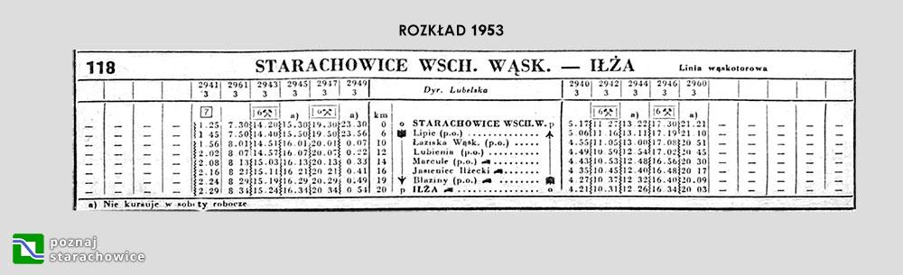 rozklad_wask_1953