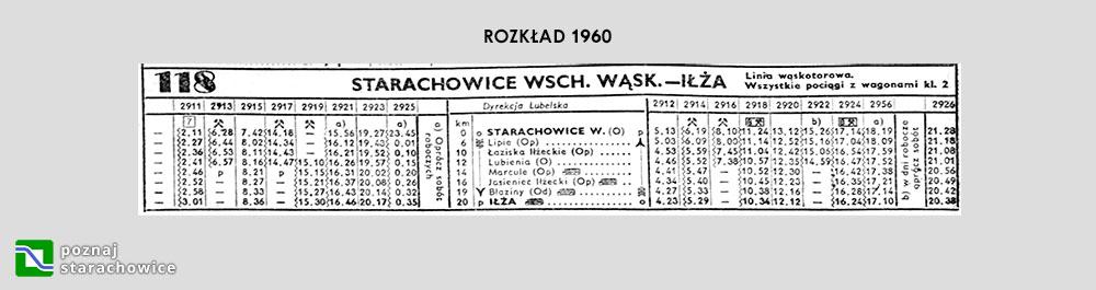 rozklad_wask_1960
