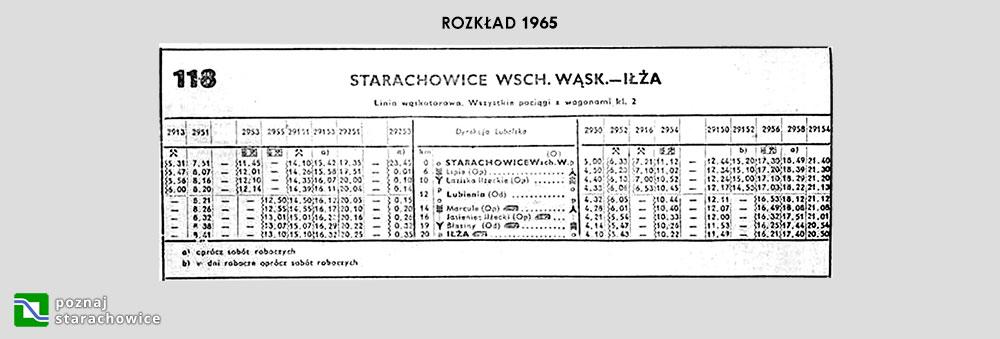 rozklad_wask_1965
