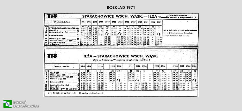 rozklad_wask_1971
