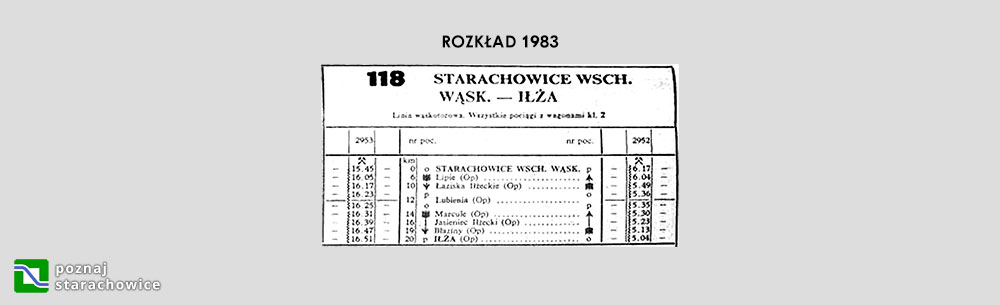 rozklad_wask_1983
