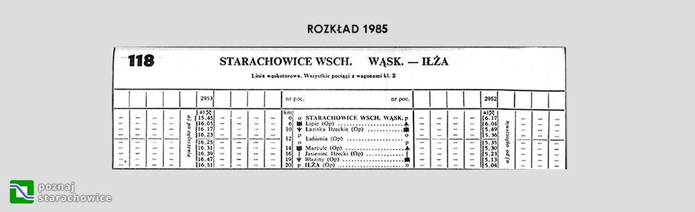 rozklad_wask_1985